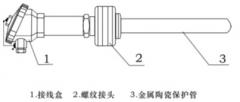 高温及中温盐浴炉专用热电偶的工作原理